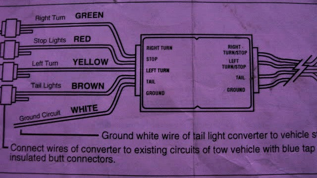 Wiring Diagram In Addition Hopkins Tail Light Converter Wiring Diagram