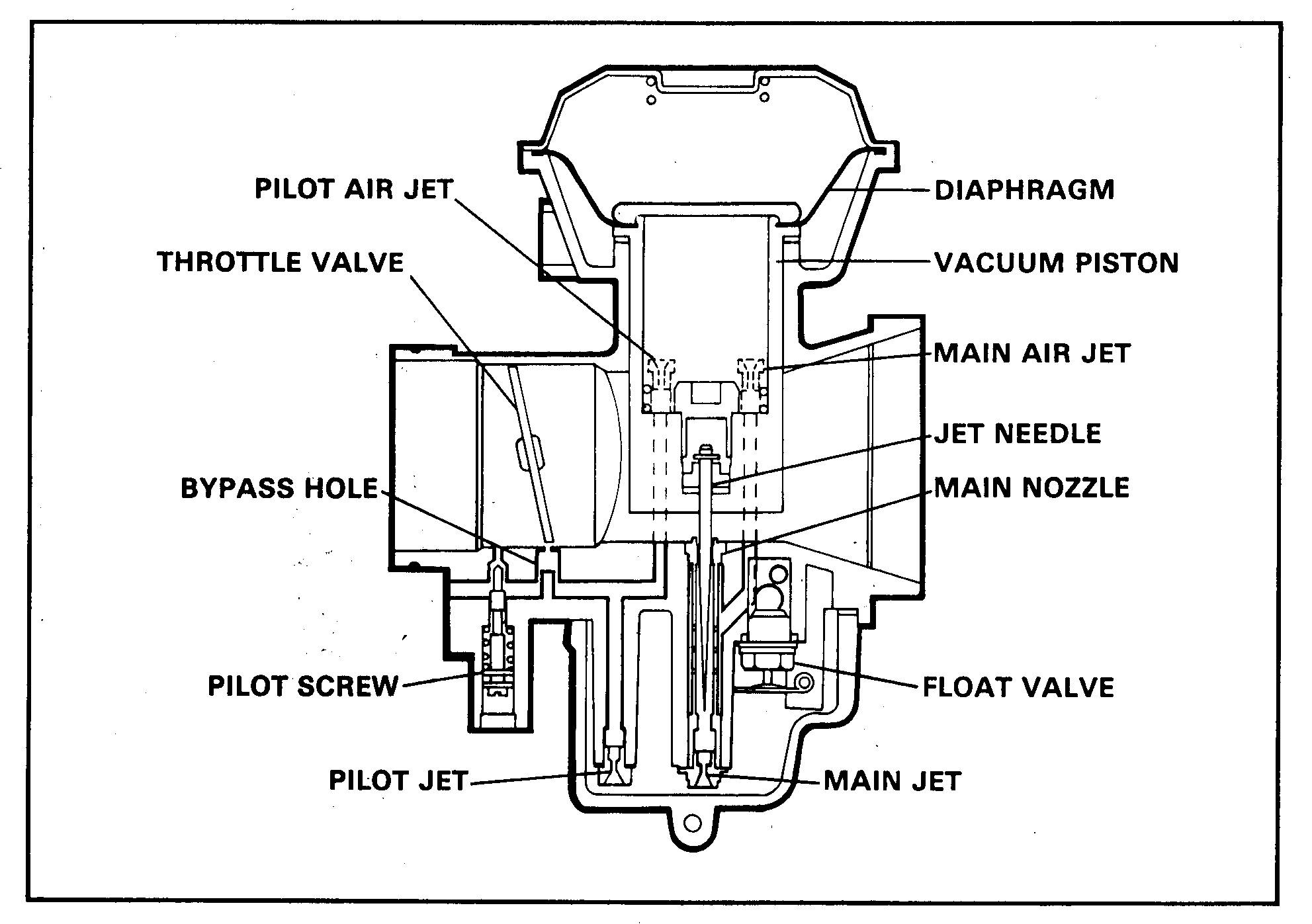 Tank Scooter Engine Diagram