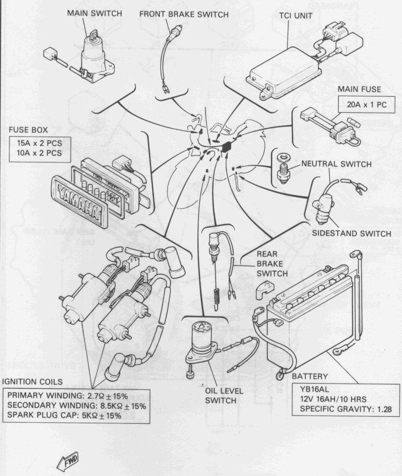 Enjoyable Yamaha Yics 750 Wiring Diagram Wiring Cloud Nuvitbieswglorg