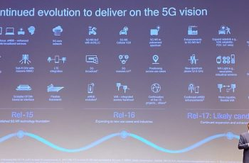 3GPP plans 5G wearable, multicasting, and 60GHz standards for 2021