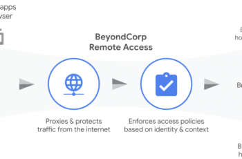 Google rolls out BeyondCorp for secure remote network access without a VPN