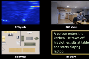MIT CSAIL's RF-Diary monitors people through walls and in total darkness