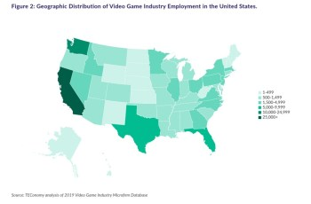 ESA: Games directly contributed $40.9 billion to U.S. economy and employed 143,045 people in 2019