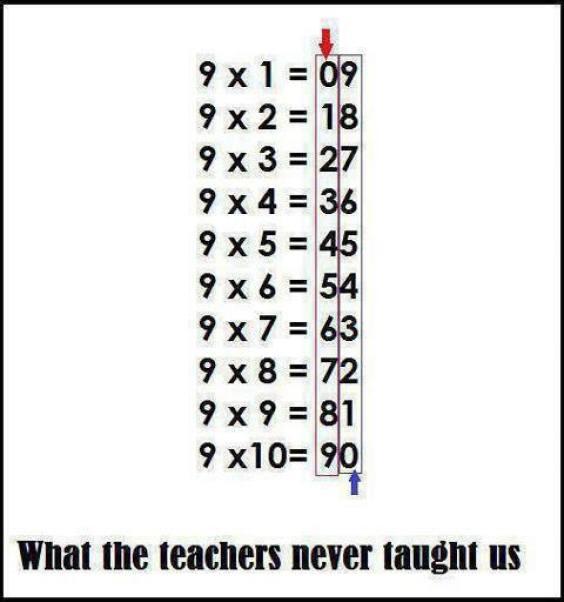 math hacks 8