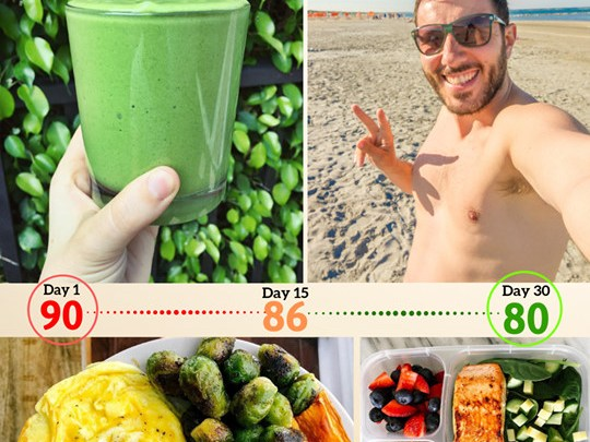 كيتو دايت حرق الدهون و التخلص من الكرش خلال 28 يوم - موقع حديث الصباح