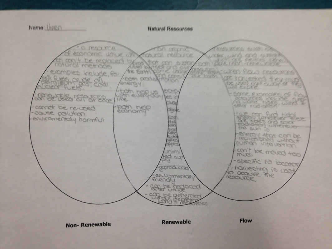 Geography Venn Diagram Flow Non Renewable And Renewable