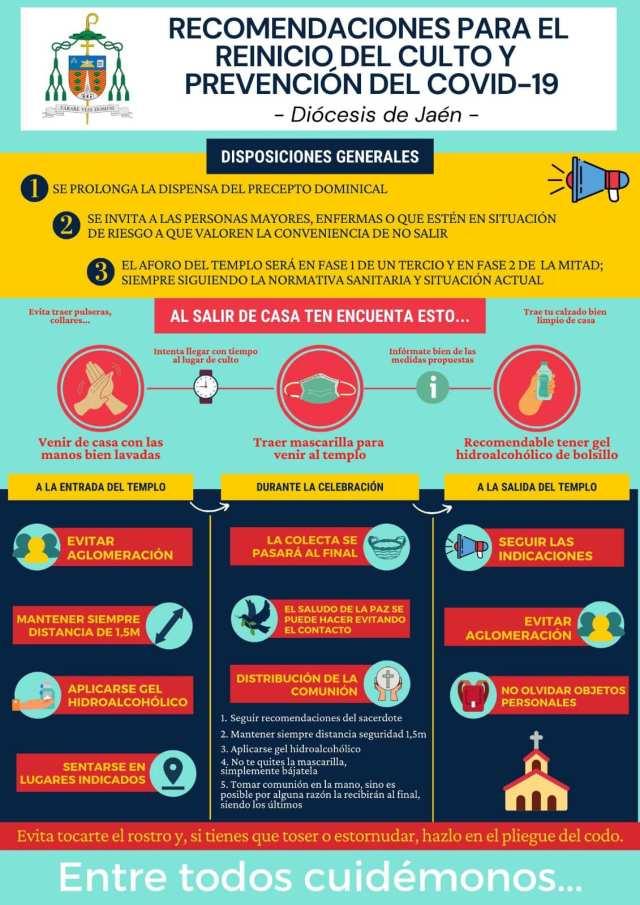 Normas sanitarias para el Reinicio del Culto Presencial - Diócesis de Jaén