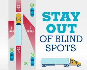https://www.fmcsa.dot.gov/ourroads/large-blind-spots