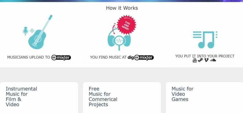 ccmixter creative commons music free