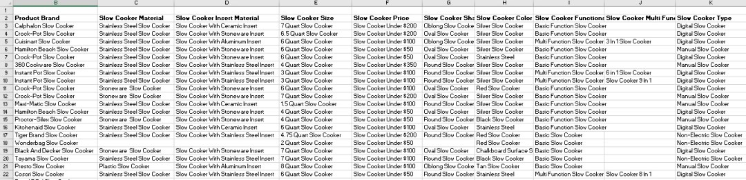 structuring the slow cooker affiliate website