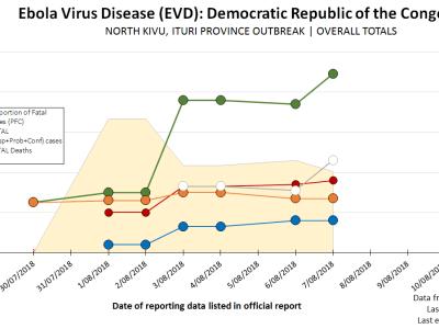SNAPDATE: Ebola virus numbers