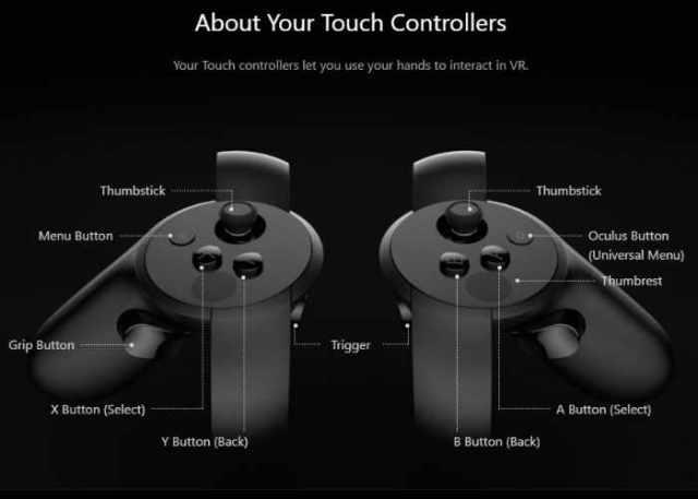 кнопки на oculus touch