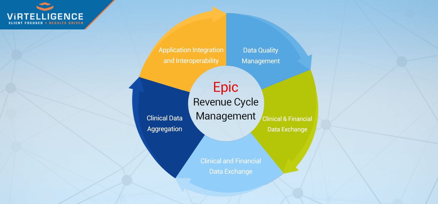 hight resolution of epic revenue cycle