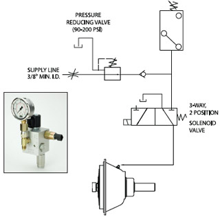 Water Well Pump Pressure Switch Wiring Diagram Submersible