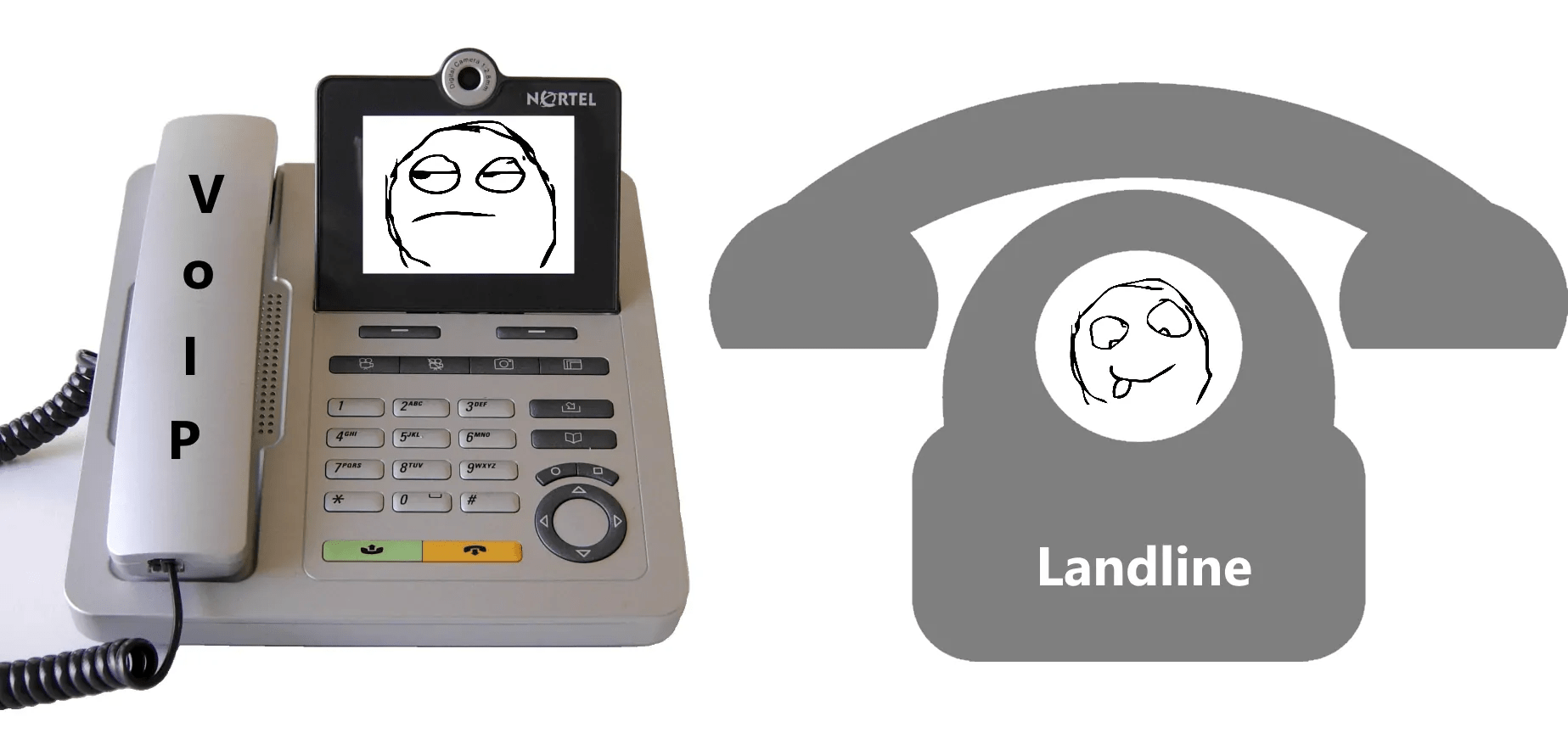 hight resolution of home security system landline vs voip