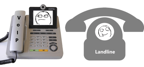 small resolution of home security system landline vs voip