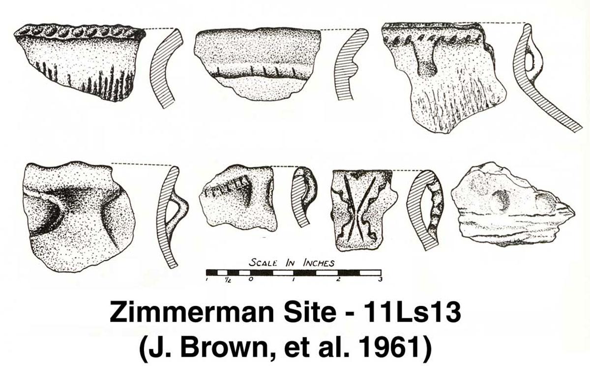 Inoca (Ilimouec, Illinois, Illini, Peoria) Ethnohistory