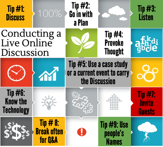 Infographic - Live Online Discussions