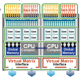 Vmax On A Clariion Planet, Part1 A Look At Architecture
