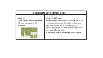 Goal 13 of Sustainable Development Goals