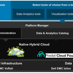 Emc Data Diagram Sub Zero 532 Parts Analytics Insight Modulewhat Is This Virtual Geek Image
