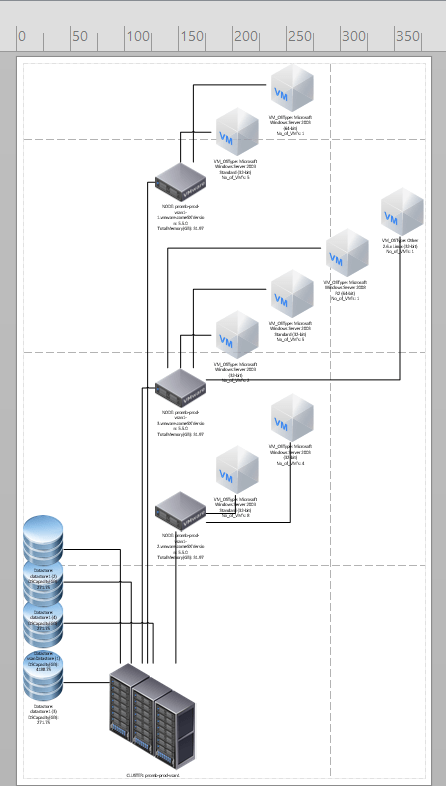 visio application diagram aprilaire 600 manual wiring using powercli generate your vcenter network