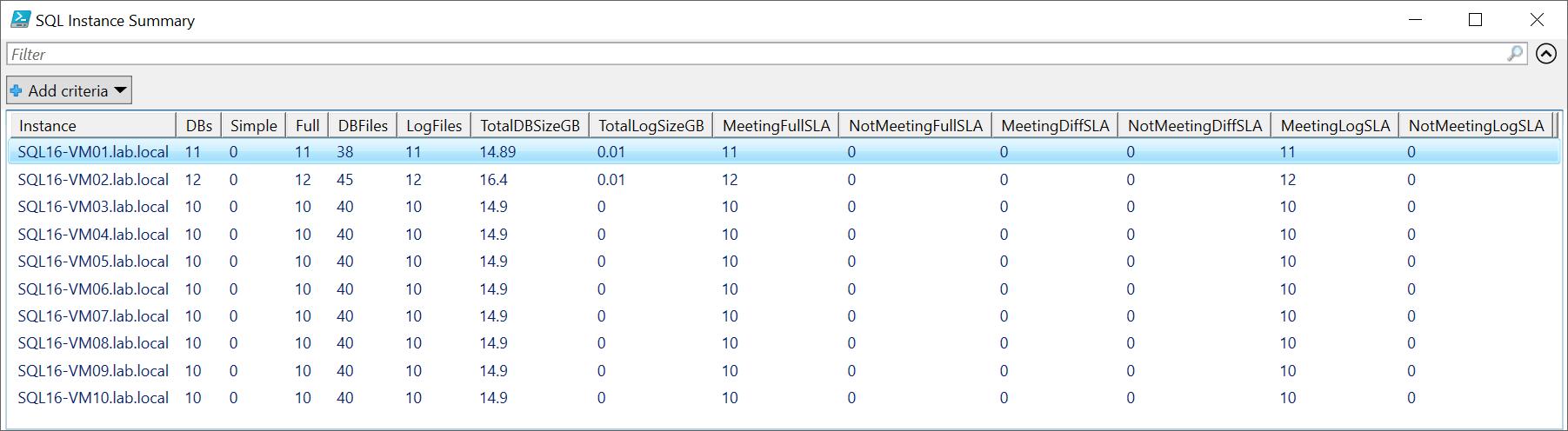 SQLInstanceSummary