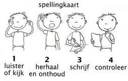 spellingkaart