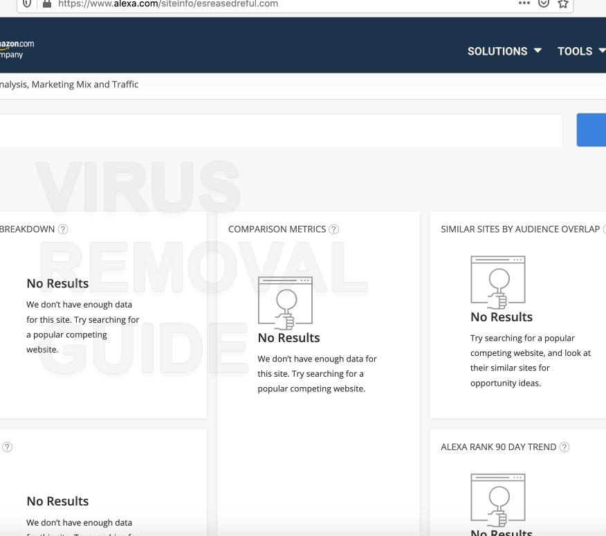 Esreasedreful.com adware