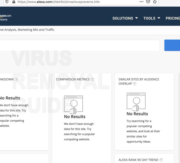 Sinvariouspreverre.info adware