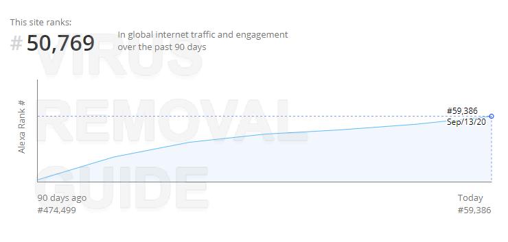 Press-allow-browser3.com adware