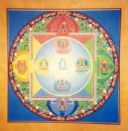 Mandalan med de fem buddhorna