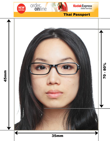 Passport Size Photo Indonesia : passport, photo, indonesia, Passport, Photos