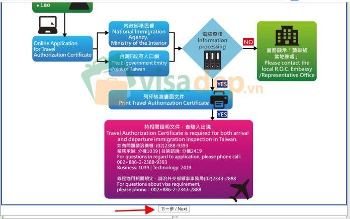 xin visa đài loan online tự túc 2020