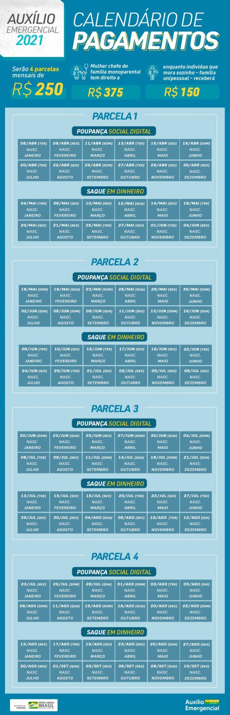 calendário do auxílio emergencial