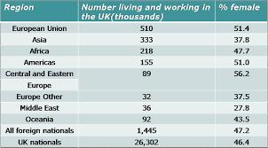 niukaslio universiteto tarptautinė studentų įdarbinimo strategija