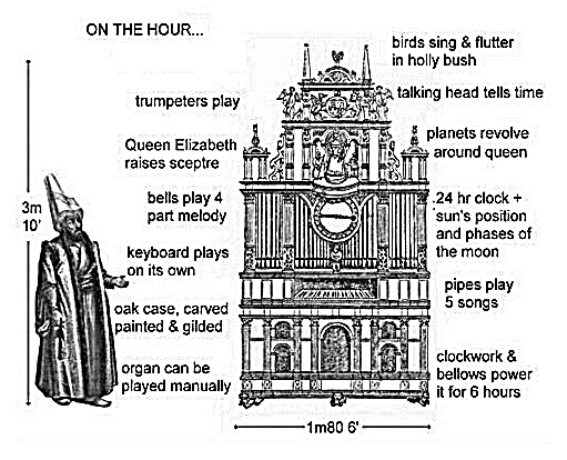 Thomas Dallam's Organ for Sultan Mehmet III 1599
