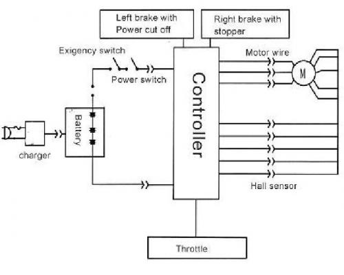 electric scooter motor controller wiring diagram 2000 toyota corolla engine has anyone modified a china brushless hub to increase performance