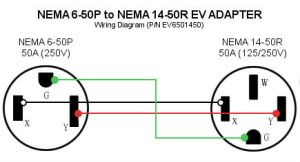 Looking for wiring help NEMA 1430 to 650 : electricians