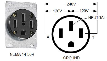 3 Prong Dryer Schematic Wiring Diagram Electrical 191 Instalaci 243 N Bif 225 Sica P 225 Gina 2 Foroelectricidad Com