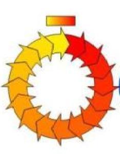 Circular multi arrow shapes also arrows  visio guy rh visguy