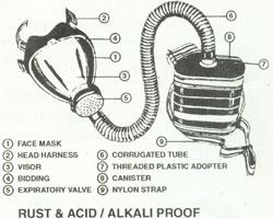 Ammonia Industrial Refrigeration, Gas Mask