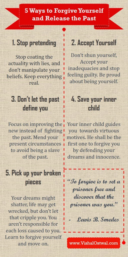 Forgive yourself infographic - Vishal Ostwal