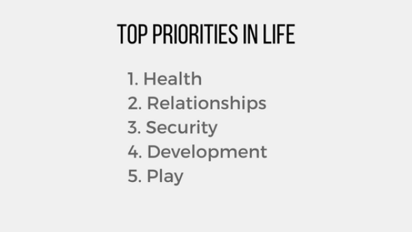 Top Priorities in Life