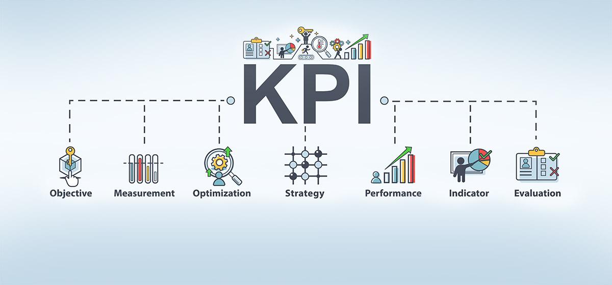 Cosa sono i KPI e perché sono così importanti - Visibilità