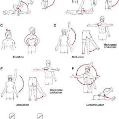 Office Chair Yoga Pdf Sitting Room Styles Reduce The Effects Of Arthritis - Visihow