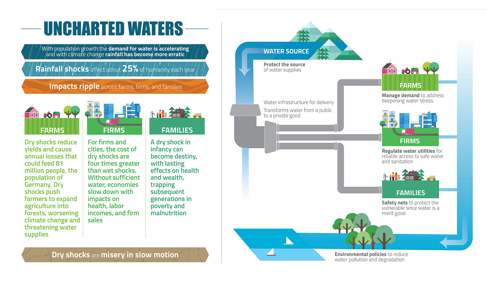 Uncharted Waters Infographics