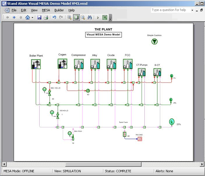 Visimation Assisted Visual MESA With Advanced Visio
