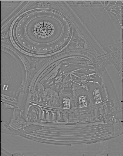 HW5 / High Dynamic Range Images