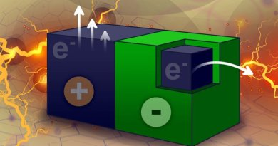 010115210623 nanoparticulas energia reacao Vision Art NEWS
